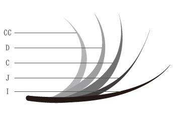 グラデーションで使用するエクステのカールのイメージ